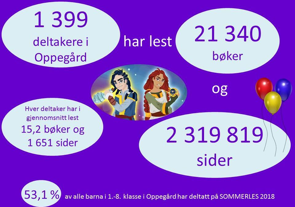 Alt klart for Sommerlesfest!